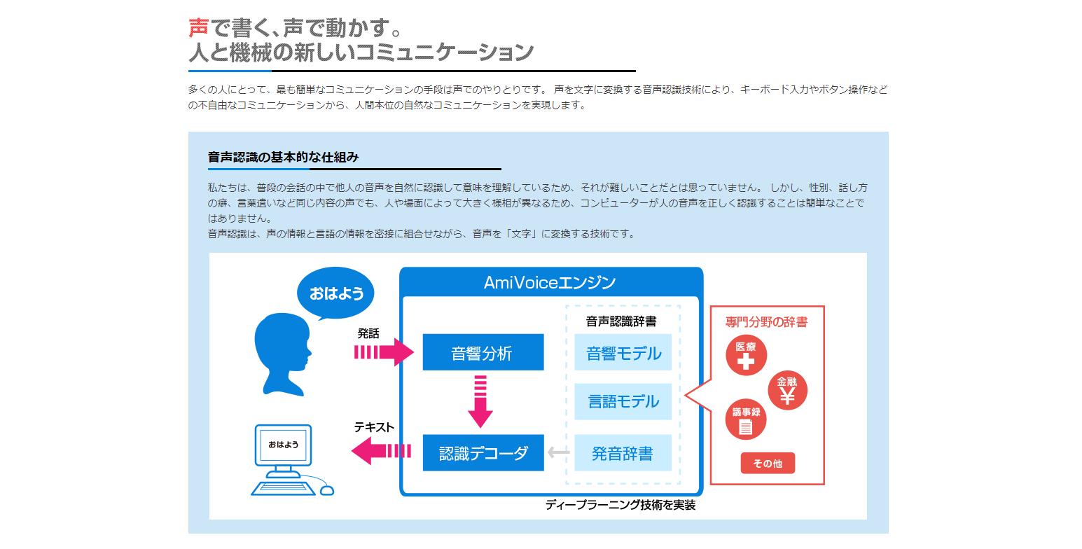 コールセンター向けのAI搭載製品1「コールセンター向けのAI搭載製品5「AmiVoice」
