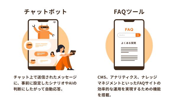 チャットボットとFAQツールの説明