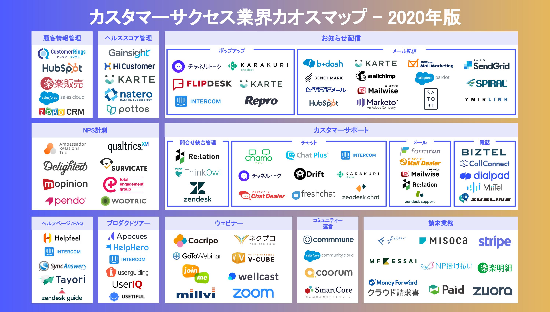 カスタマーサクセス業界カオスマップ_2020年版_v1.0