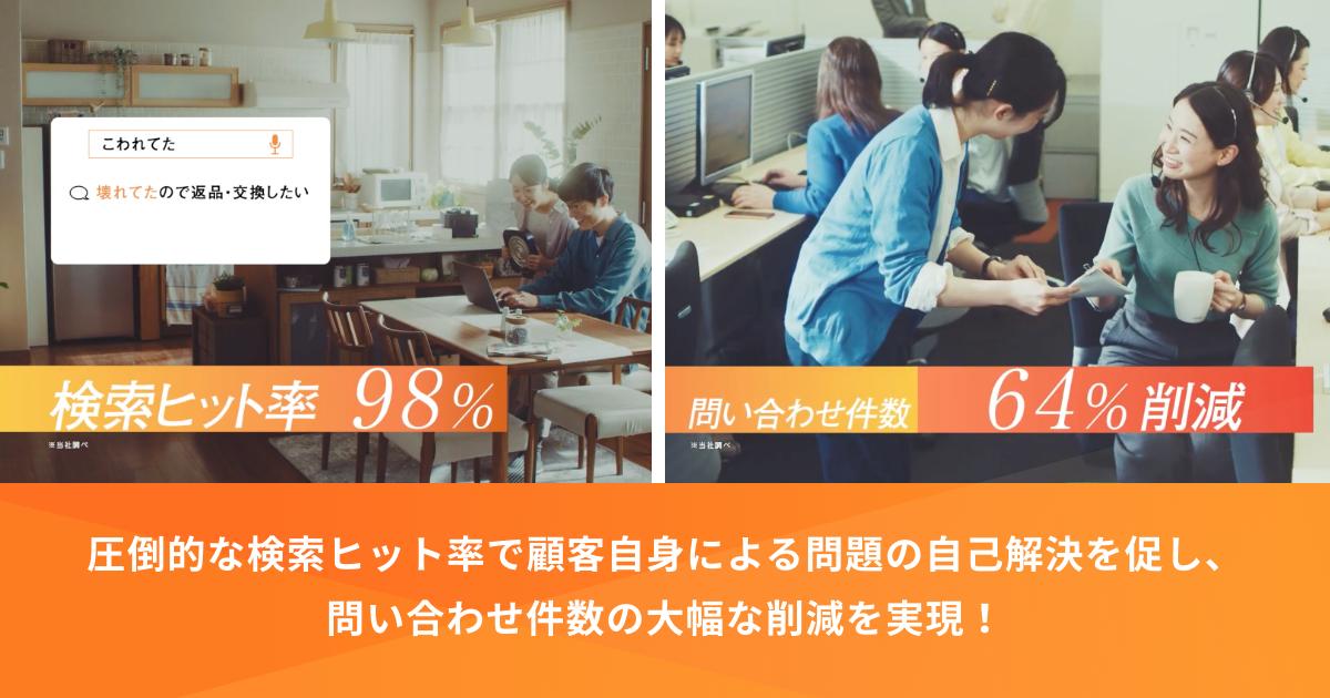 検索ヒット率98%、問い合わせ件数64%削減
