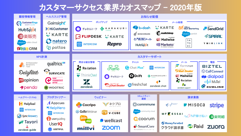 「カスタマーサクセス業界カオスマップ 2020年版」にHelpfeelが掲載されました