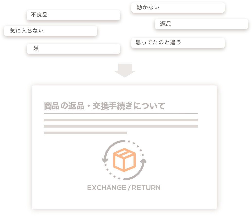 FAQ system